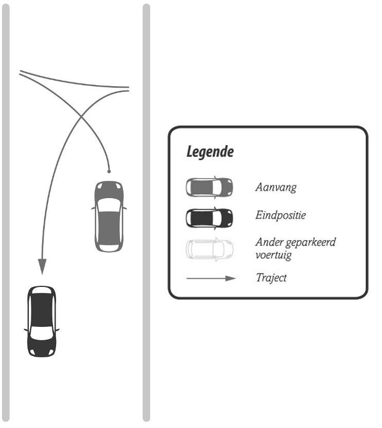 maneuvers rijbewijs b
